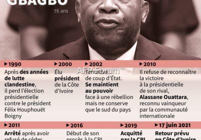 Côte d'Ivoire: Le retour de Laurent Gbagbo remet au goût du jour le chantier de la « réconciliation nationale »